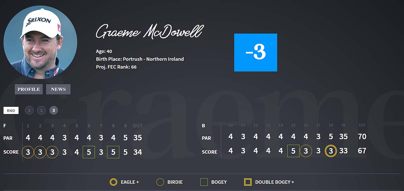mcdowell_scorecard_sony20.jpg